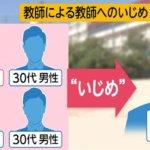 若田和希郵便局 【尼崎北郵便局】若田和希がパワハラ?画像+Facebookは?